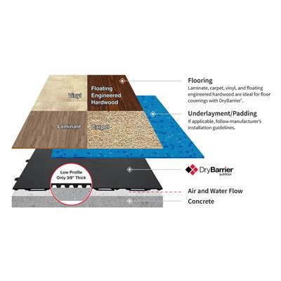 DryBarrier 2 ft. x 2 ft. x 3/8 in. Low Profile Subfloor Panel (8-Pack)