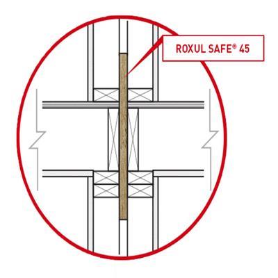 Rockwool Safe 45 1 In X 24 In X 48 In Semi Rigid Stone